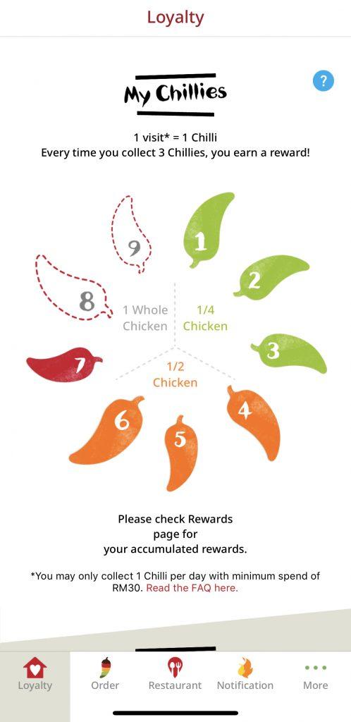Ayam PERCUMA dengan aplikasi Nandos Cili